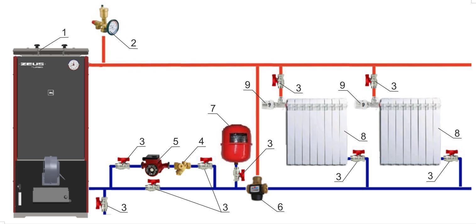 Фото схем водяного отопления
